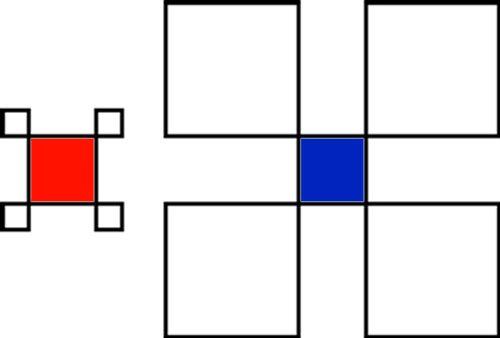 Poșeta – dimensiunea optimă