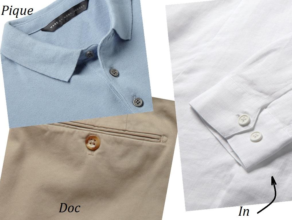 Glosarul țesăturilor din garderoba masculină